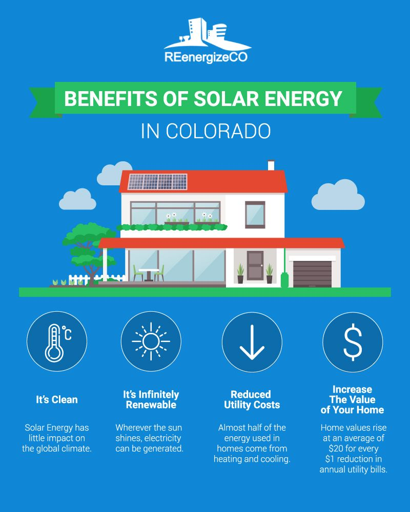 Benefits of Solar Energy in Colorado